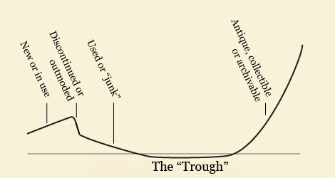 Trough-3