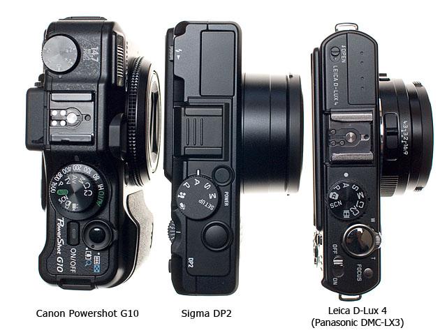 Camera Tops
