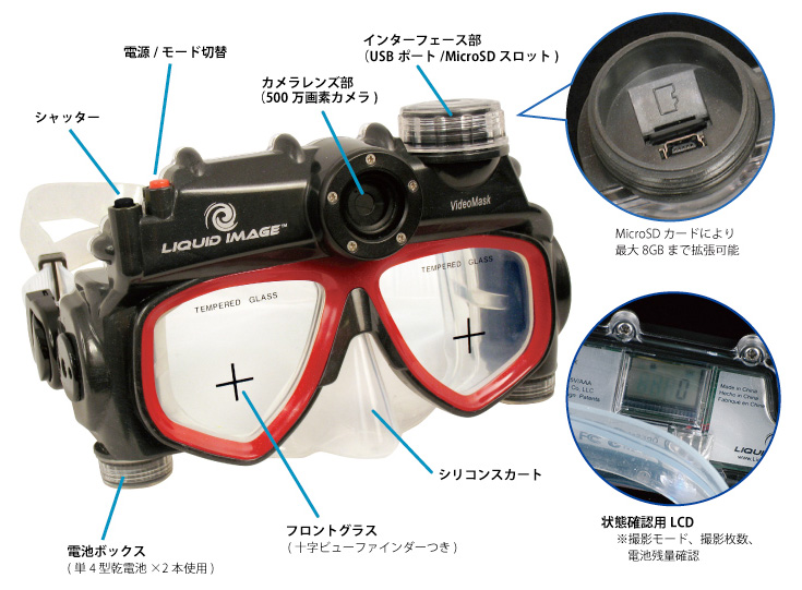 Videomask