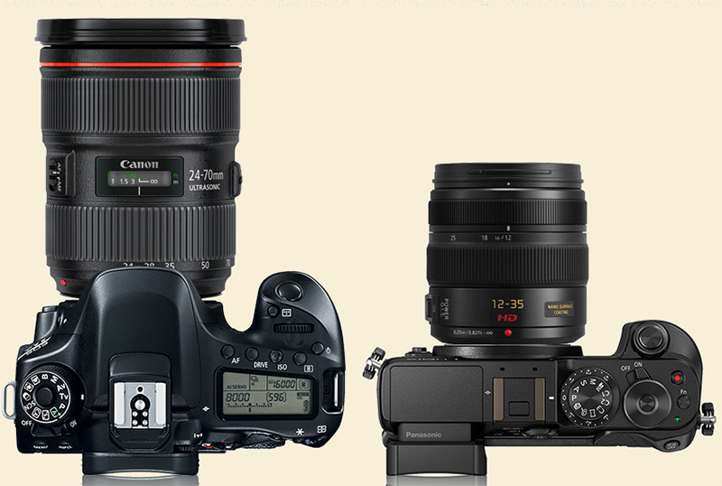 The Online Photographer: What's the Best Lens Line?