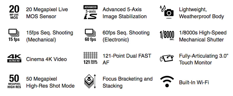 E-M1II checklist of goodness