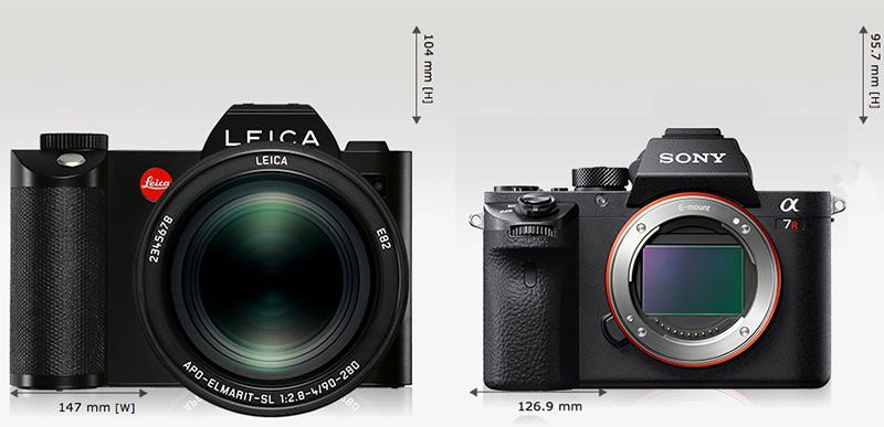 Leica-sony