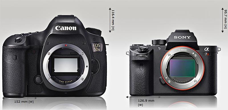Canon5dsa7r11
